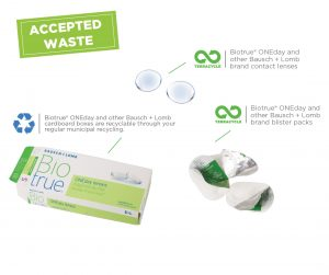 Make A Difference Daily; Recycle Your Contact Lenses!
